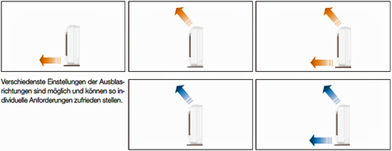 levante flo18hp inverter inneneinheit 5 3 kw split klima anlage klimaanlage neu ebay. Black Bedroom Furniture Sets. Home Design Ideas