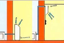 12000 btu inverter 3500w 3 5 kw a a split klima for Wand klimaanlage